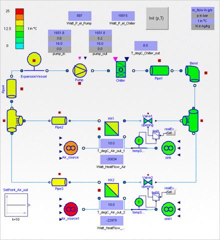 Hydronics Library | XRG Simulation